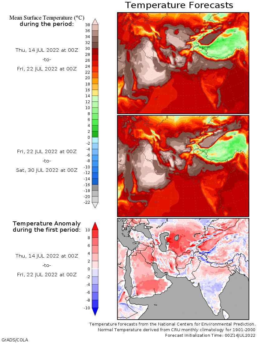 Temperature outlook for central asia